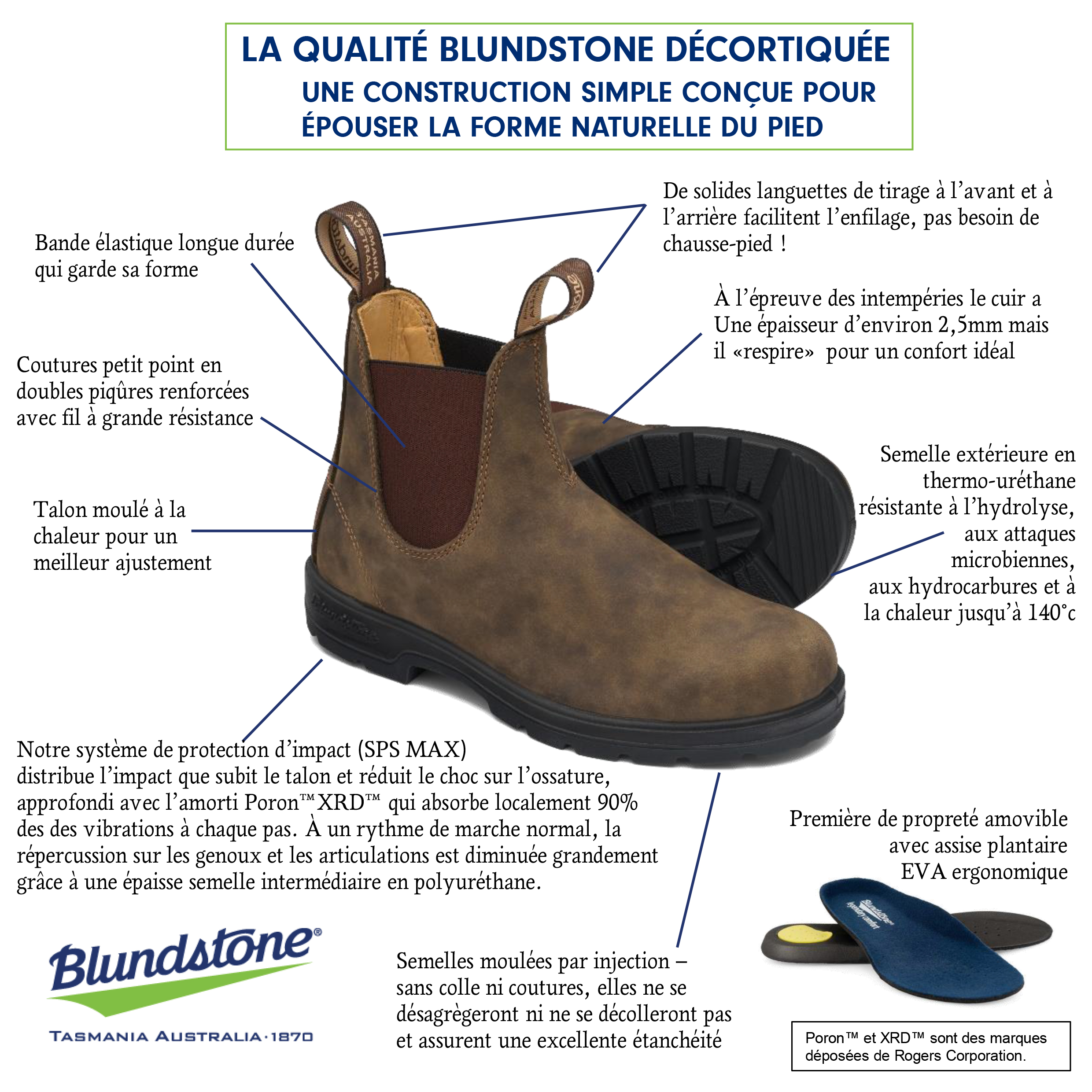 Informations Techniques Blundstone